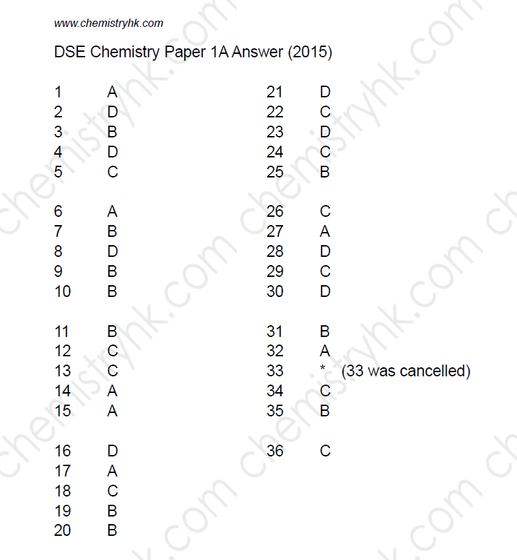 2016 DSE Chemistry Past Paper 1A MC Answer Marking Scheme